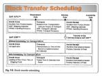 stock transfer scheduling