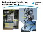 leakage current monitoring base station setup