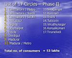 list of 17 circles phase ii