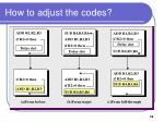 how to adjust the codes