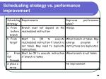 schedualing strategy vs performance improvement