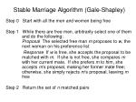 stable marriage algorithm gale shapley