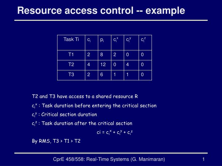 resource access control example n.