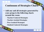 continuum of strategies charts