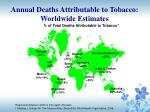 annual deaths attributable to tobacco worldwide estimates