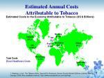 estimated annual costs attributable to tobacco