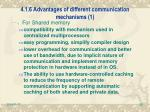 4 1 6 advantages of different communication mechanisms 1