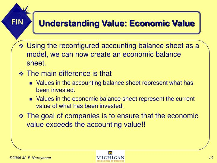 current value accounting Current cost accounting: implications for the definition and measurement of corporate income it is a current value system of accounting as well as being a current.