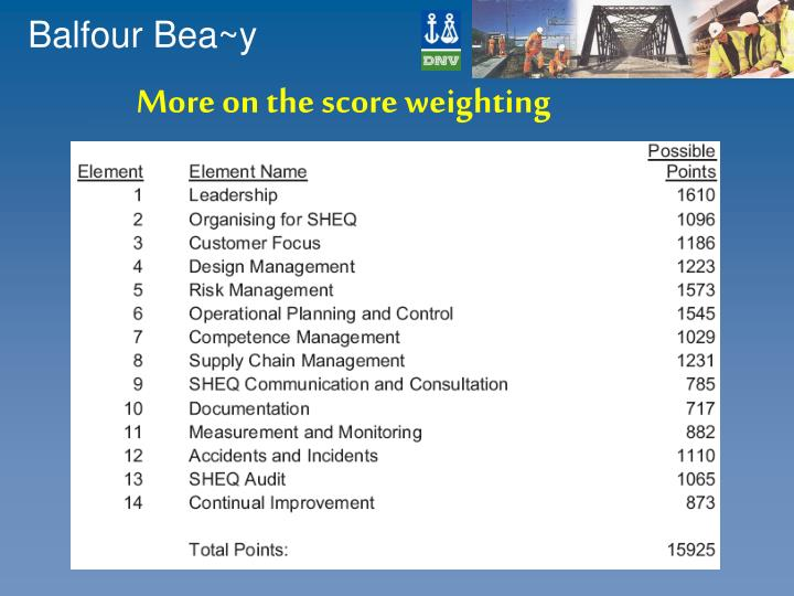 More on the score weighting