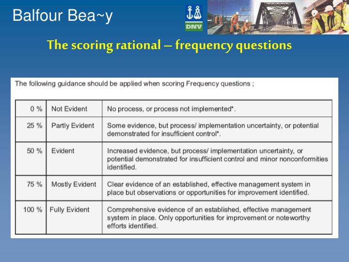 The scoring rational – frequency questions