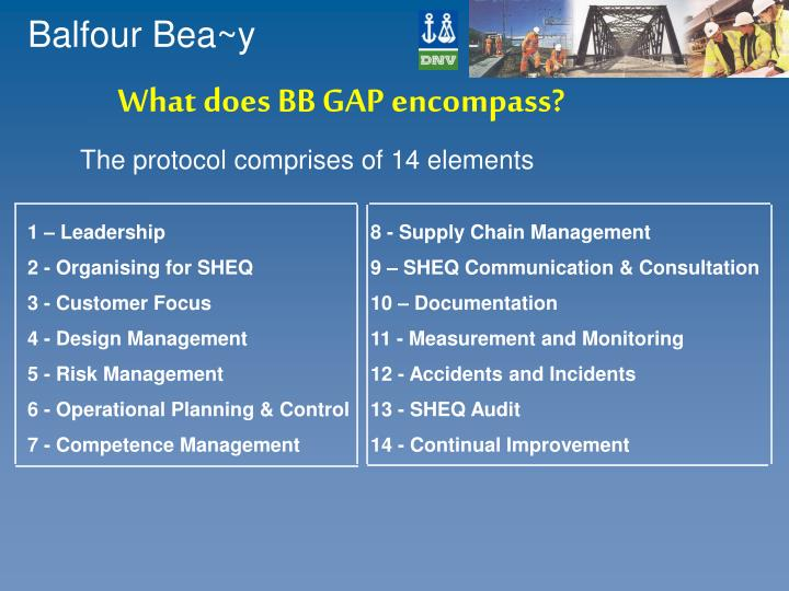 What does BB GAP encompass?