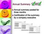 annual summary