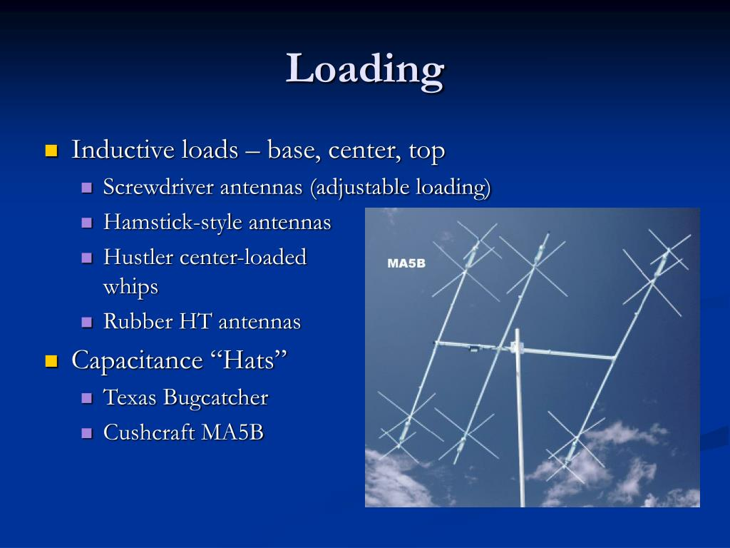 PPT - Antennas Demystified PowerPoint Presentation - ID:6706598