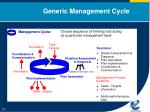 generic management cycle
