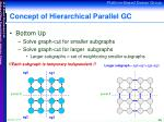 concept of hierarchical parallel gc