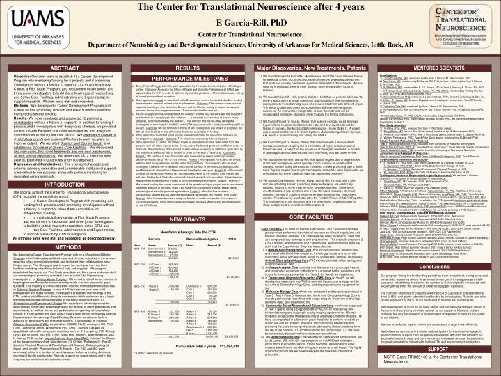 The Center for Translational Neuroscience after 4 years