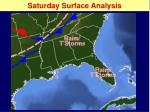 saturday surface analysis
