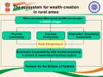 the ecosystem for wealth creation in rural areas