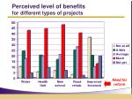 perceived level of benefits for different types of projects