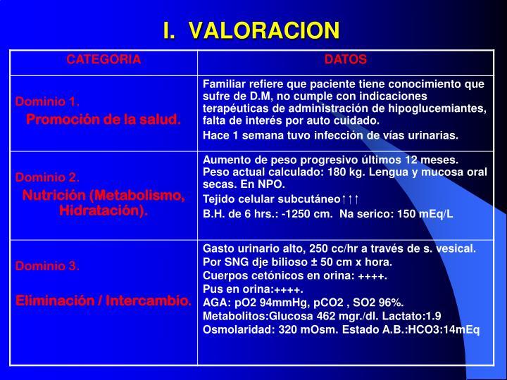 I.  VALORACION