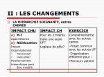 ii les changements3