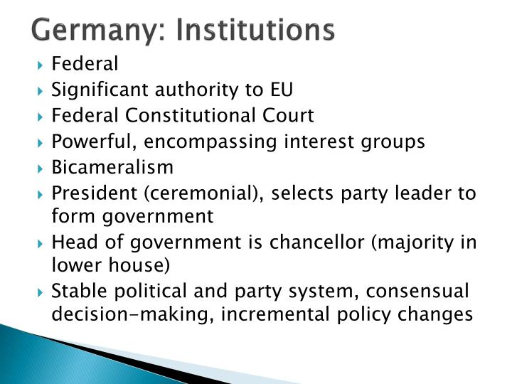 Germany: Institutions