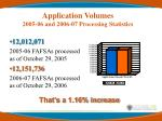 application volumes 2005 06 and 2006 07 processing statistics