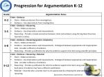 progression for argumentation k 12