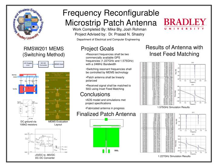 frequency reconfigurable microstrip patch antenna n.