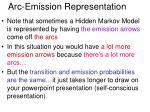arc emission representation