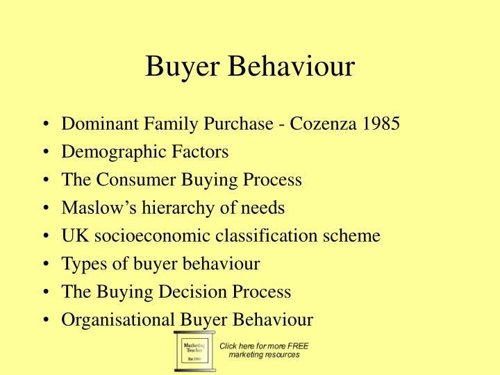buyer behaviour n.
