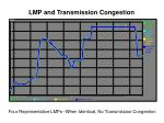 lmp and transmission congestion