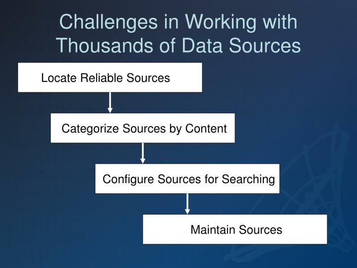Challenges in Working with Thousands of Data Sources