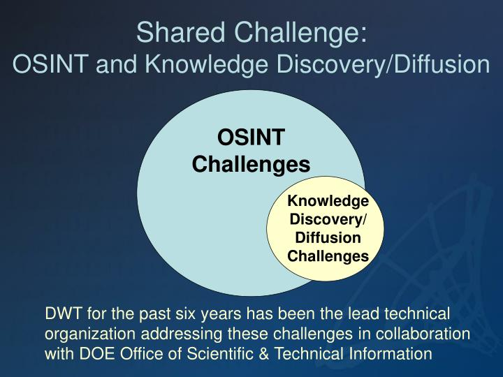 Shared Challenge: