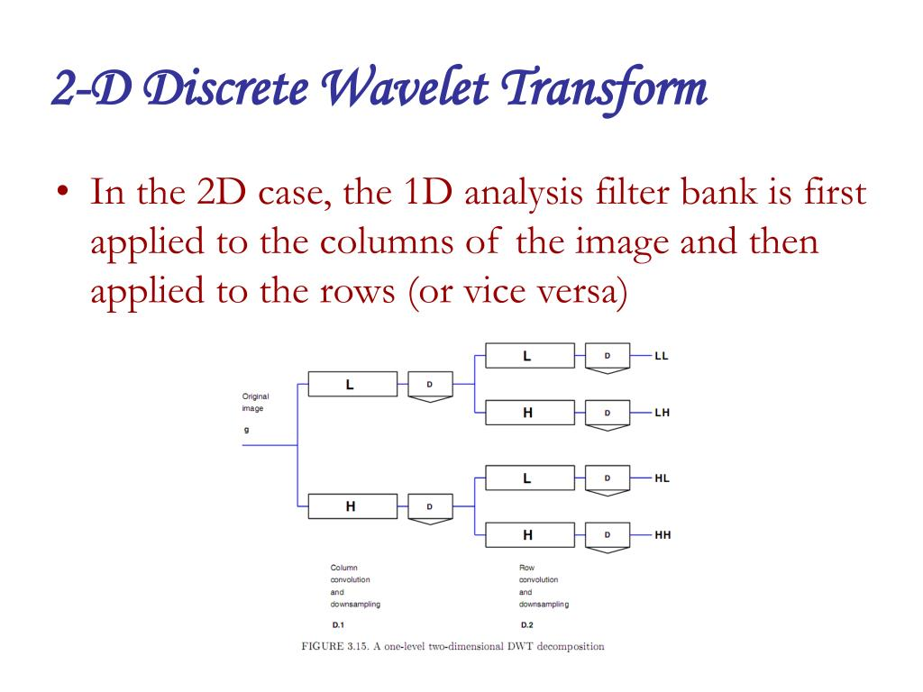 PPT - Wavelet Transform PowerPoint Presentation - ID:6707283