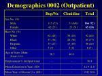demographics 0002 outpatient
