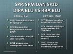 spp spm dan sp2d dipa blu vs rba blu