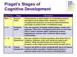 piaget s stages of cognitive development