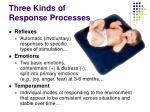 three kinds of response processes