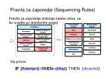 pravila za zaporedje sequencing rules