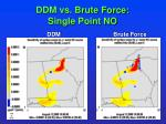 ddm vs brute force single point no