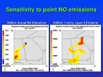 sensitivity to point no emissions