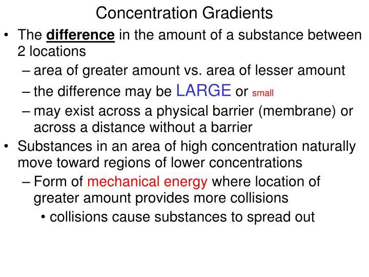 Concentration Gradients