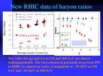 new rhic data of baryon ratios