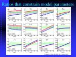 ratios that constrain model parameters