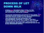 process of let down milk