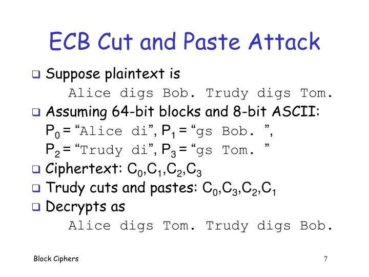 ECB Cut and Paste Attack