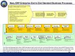 navy erp enterprise end to end standard business processes