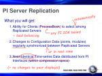 pi server replication1