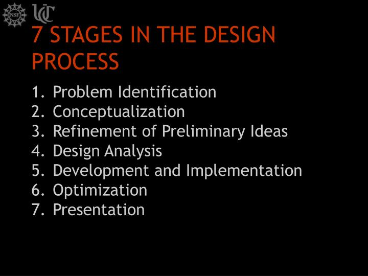 7 STAGES IN THE DESIGN PROCESS